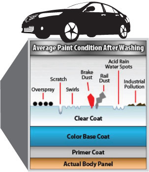 clearcoat graphics