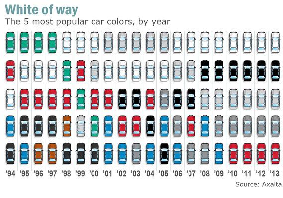 car color image